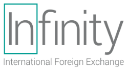 Infinity International FX - Foreign Exchange